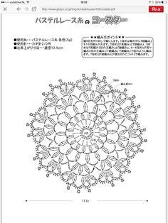 Doily diagram