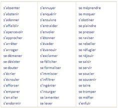 verbes pronominaux - Google Search