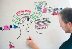 Ideas Wall at Smarter Transport by The IBM Summit at Start, via Flickr