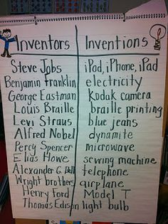 I have to do this essay on an inventor.?