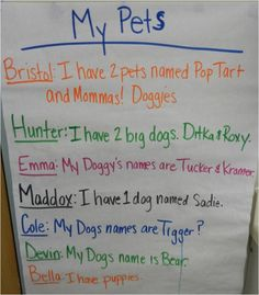 Class Response Questions - have preschoolers and their families respond to the topic of My Pets.