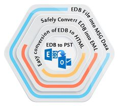If you need to repair damage EDB File data which is corrupt by accidently to human mistake and recover them other format. So in this case you can use EDB to PST Software because this application gives the advance features to reduce all corruption problem of  EDB File like as :- jet engine , power issues and dirty shut down etc and convert EDB to PST , EML , MSG and HTML.    Visit Here :- http://www.edbtopst.edbconversion.net/