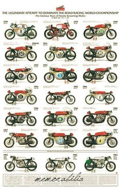 Early Honda Racers.