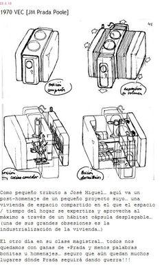 Bibliografía: 01 Las Fuentes del espacio J. M. de Prada Poole ; colaborador G. Carvajal [1977] Micro House, Project Board, Space Program, Badminton, Pavilion, Shelter, Camper, Prada, School