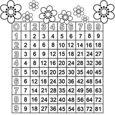printable 100s chart | Printables | Pinterest | Chart, Math and 100 ...