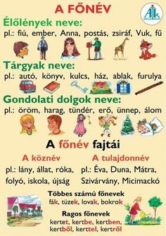 A fönév School Staff, Back To School, Teaching Aids, Home Learning, Love Languages, Teaching French, Pli, Special Education, Kids And Parenting