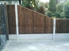 Image result for fence sloping