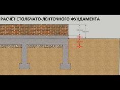 Столбчато-ленточный фундамент. Расчёт. - YouTube