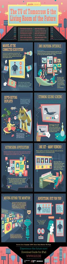 TV's New Role In Our Living Rooms [Infographic]