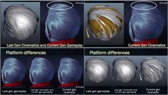 Character Heads Creation Pipeline and Rendering in Destiny course