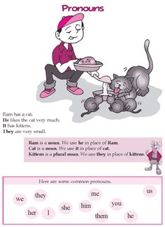 English Pronouns, English Grammar Worksheets, Grammar Lessons, English Vocabulary, English Learning Spoken, Learning English For Kids, English Language Learning, Teaching English, English Writing Skills