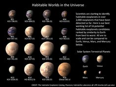 Oh good, if we destroy this one, there are 16 other potentially habitable planets out there.