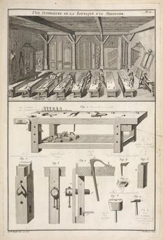 Read about the construction of the Roubo workbench, from Andre J. Roubo himself Woodworking Bench Vise, Antique Woodworking Tools, Antique Tools, Old Tools, Vintage Tools, Woodworking Shop, Woodworking Plans, Woodworking Projects, Sketchup Woodworking