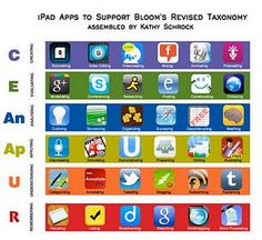 Free Apps 4 Teachers Blog - Posts which apps are free for the day, each day!!!