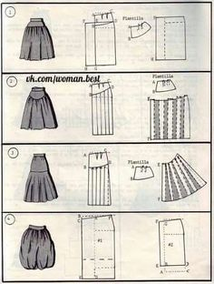 Drindle skirt. Pleating. Inspiration.