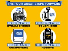 Image result for fourth industrial revolution images Computer Robot, Fourth Industrial Revolution, Images Google, Google Search