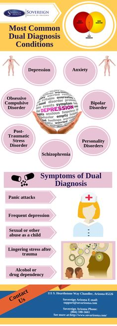 Dual diagnosis or co-occurring disorder is a name given to the condition where a person has a mental illness and is a substance abuser.