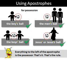 Possessive Nouns | What Are Possessive Nouns?