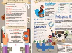 Tourism and Social Media: soul mates