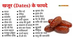All Ayurvedic - A Natural Way of Improving Your Health recently published new articles & listed on खजूर के फायदे