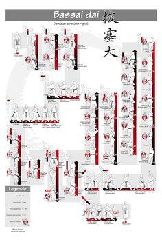 www.budo-books.com -bassai-dai- Shotokan Kata - 2 sizes of large posters to purchase