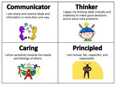 ib pyp - learner profiles