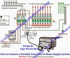 generator transfer switch wiring diagram home stuff in 2019how to connect portable generator to home supply system (three methods) connect portable generator to house power supply with change over system do it you