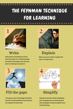 The Feynman Technique is perfect for learning a new idea, understanding an existing idea better, remembering an idea, or studying for a test. The Feynman Technique is a mental model that was coined…