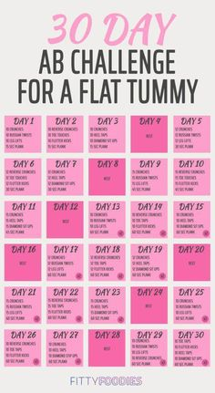The 30-Day Ab Challenge For A Flat Tummy - FittyFoodies