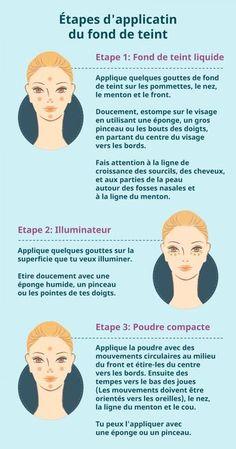 Makeup & Skin Care: Ten Different Ways of Eye Makeup Makeup Tips Eyeshadow, Monolid Makeup, Gold Eye Makeup, How To Apply Eyeshadow, Nude Makeup, Skin Makeup, Makeup Hacks, Makeup Ideas, Contouring For Beginners