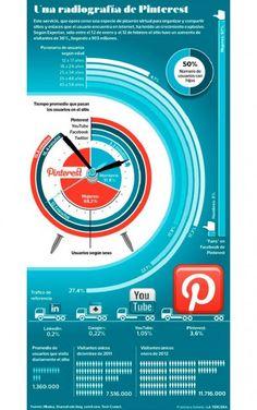 Kred - Grow your Social Audience - Empire. Marketing Digital, Social Media Marketing, Online Marketing, Linkedin Network, Best Social Network, Web 2.0, Social Bookmarking, Social Media Stars, Internet