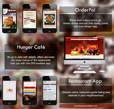 The Right iOS Apps for Food Tech-Startups A user-centric app would always drive installs. http://keyideasinfotech.blogspot.in/