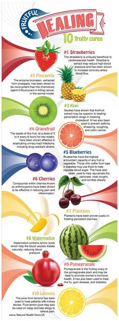 Fruits that helps you body with the healing process. https://www.facebook.com/NaturalHealthStore.US