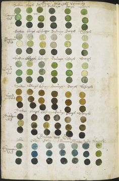 British Library. 1620-1646, Sir Theodore de Mayerne, Pictoria, sculptoria et quae subalternarum artium (the 'Mayerne manuscript'). Miscellaneous notes on the subject of artistic techniques, including the making of pigments, oils and varnishes, the priming and preparation of surfaces for painting, and the repair and conservation of paintings. The manuscript also contains notes of chemical experiments, including diagrams and sheets of pigment samples.