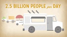 Food Truck Nation: An Inforgraphic on Vimeo