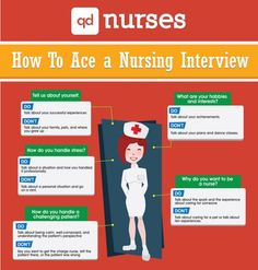 Find the confidence to answer and be prepared for your nursing interview ahead of time #nclex #qdnurses