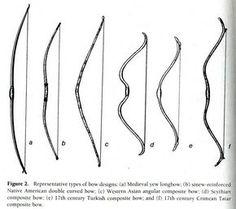 Comment fabriquer un arc et des flèches en bois longbow diy bow