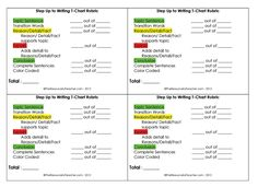 Step up to Writing T-Chart Rubric