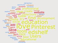 Teaching with Technology: Have you tried EdShelf?