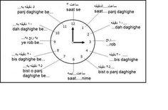 Time in Farsi Persian Language, Arabic Language, First Language, Learn A New Language, Spoken Arabic, Speak Arabic, Learn Farsi, Learn Persian, Learning Tools