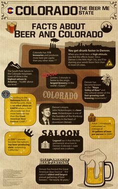 It's not a brewery, but if you're planning on being a beer tourist in Denver, than you need to see this infographic.
