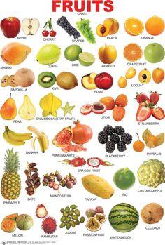 Fruits, #englishvocabulary