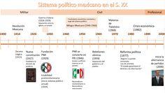 Tarea 5: Características del Sistema político mexicano en el S.XX  Conociendo la historia notamos que México ha vivido poco tiempo en democracia, pero ésta ha sido entendida de distintas formas por los diversos grupos que han tenido el poder en el gobierno, y no se ha llegado a ningún acuerdo sobre lo que es la democracia y cómo aplicarla en este país. Lo más cercano a dicho acuerdo fue el surgimiento del PRI, pero incluso ha habido contradicciones internas, así que la democracia es…