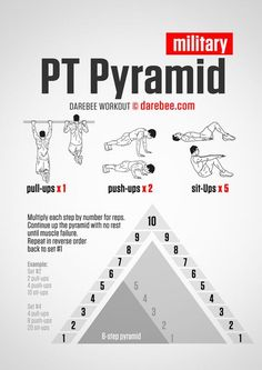 PT Pyramid Workout If you don't cancel the huge barbell lifts with adequate strategic device work, you'll end up looking strong but feeling broken. Balance strength and health with this method! 300 Workout, Gym Workout Tips, Calisthenics Workout Plan, Murph Workout, Dumbbell Workout, Fitness Workouts, At Home Workouts, Boxe Fitness, Military Workout