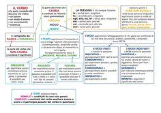 schemaVerbo1-page-001.jpg 1.600×1.131 pixel
