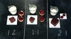 How to Make an Easy Chocolate Ganache Recipe