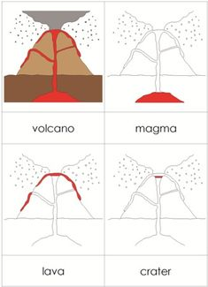 of a Volcano from Montessori for Everyone Volcano Science Projects, Volcano Activities, Science Activities For Kids, Preschool Science, Science Fair, Teaching Science, Teaching Kids, Preschool Worksheets, Montessori Science
