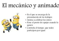 Carteles funciones de los miembros del equipo Group Work, Winnie The Pooh, Disney Characters, Fictional Characters, Spanish, Study, Games, Cooperative Learning, Classroom Signs