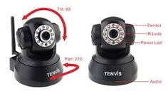 Spy Cameras – 4 Effective Set-Up Tips & Tricks....