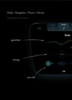 Graphic user interface for an electric car (Škoda Citigo). It is designed as a playful solution in balance of safety to use. Project covers media center as well as instrument panel interface, icons set, grid system, gesture usage and a few future vision…